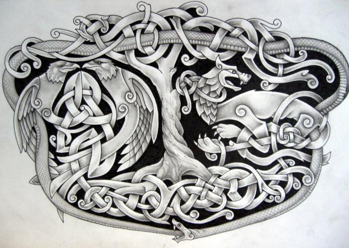 Tatuaż Słowiańskiego Słońca Symbole Cechy I Znaczenie